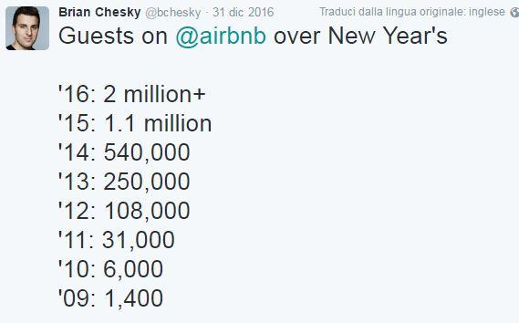 twittt brian chesky airbnb